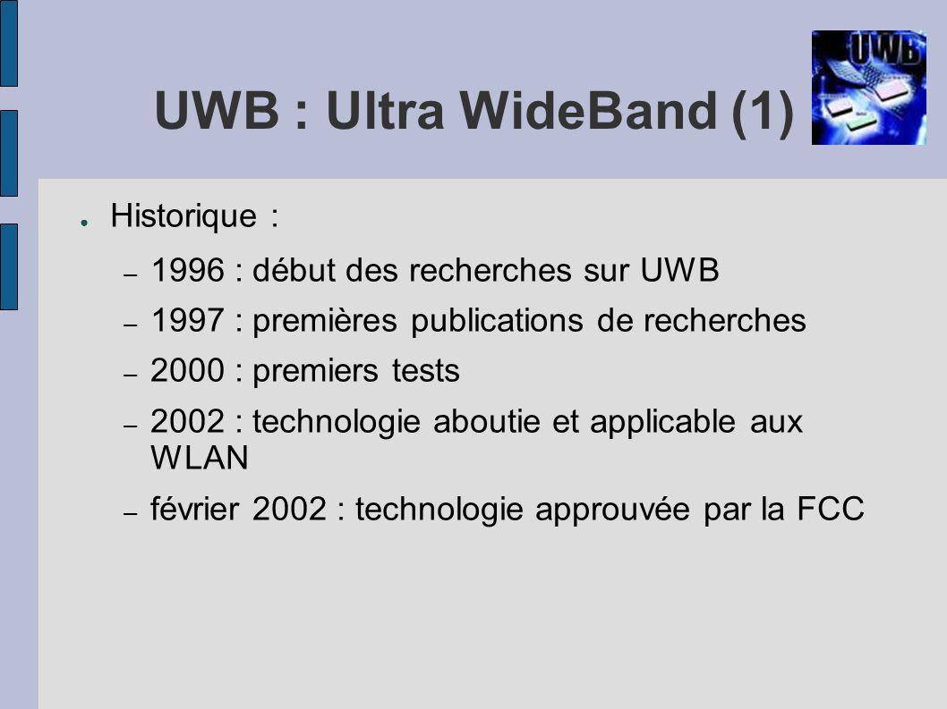 UWB : Ultra WideBand (1) Historique : – 1996 : début des recherches sur UWB – 1997 : premières publications de recherches – 2000 : premiers tests – 20
