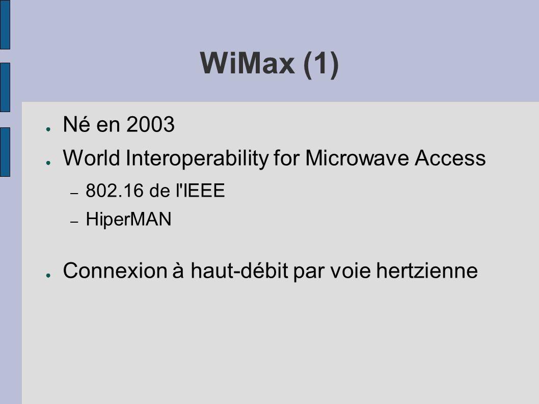 WiMax (1) Né en 2003 World Interoperability for Microwave Access – 802.16 de l'IEEE – HiperMAN Connexion à haut-débit par voie hertzienne