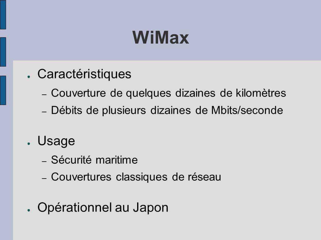 WiMax Caractéristiques – Couverture de quelques dizaines de kilomètres – Débits de plusieurs dizaines de Mbits/seconde Usage – Sécurité maritime – Cou