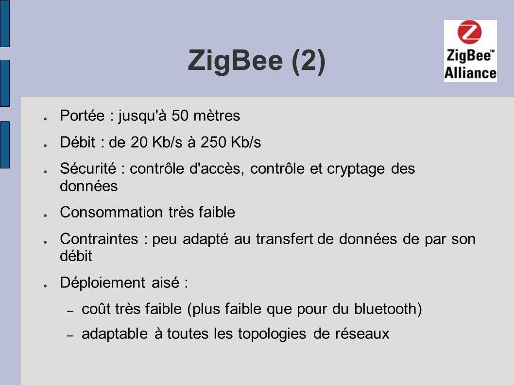 ZigBee (2) Portée : jusqu'à 50 mètres Débit : de 20 Kb/s à 250 Kb/s Sécurité : contrôle d'accès, contrôle et cryptage des données Consommation très fa