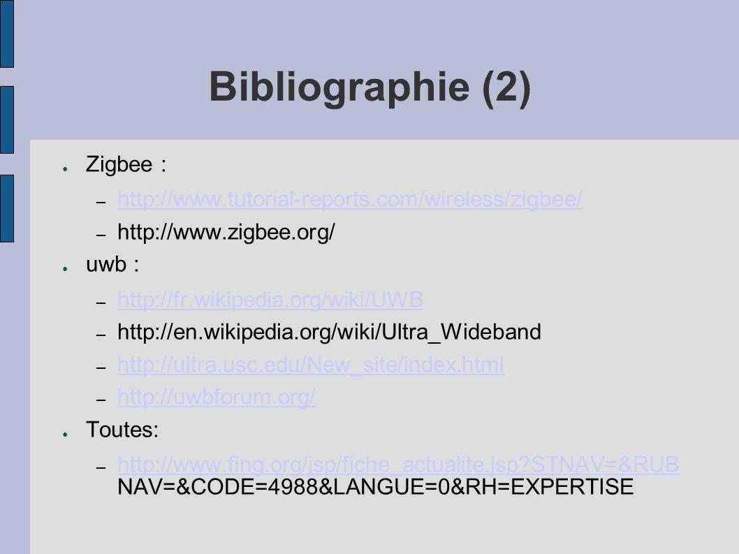 Bibliographie (2) Zigbee : – http://www.tutorial-reports.com/wireless/zigbee/ http://www.tutorial-reports.com/wireless/zigbee/ – http://www.zigbee.org