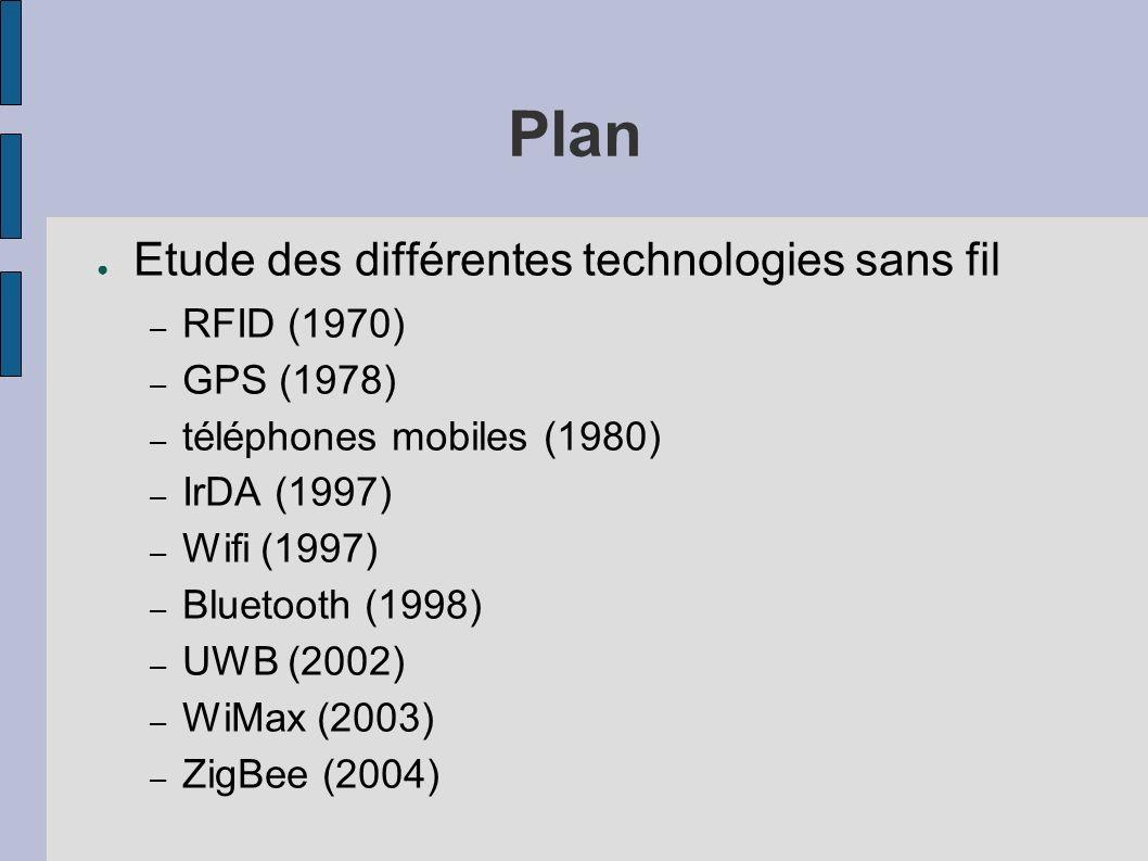 Plan Etude des différentes technologies sans fil – RFID (1970) – GPS (1978) – téléphones mobiles (1980) – IrDA (1997) – Wifi (1997) – Bluetooth (1998)