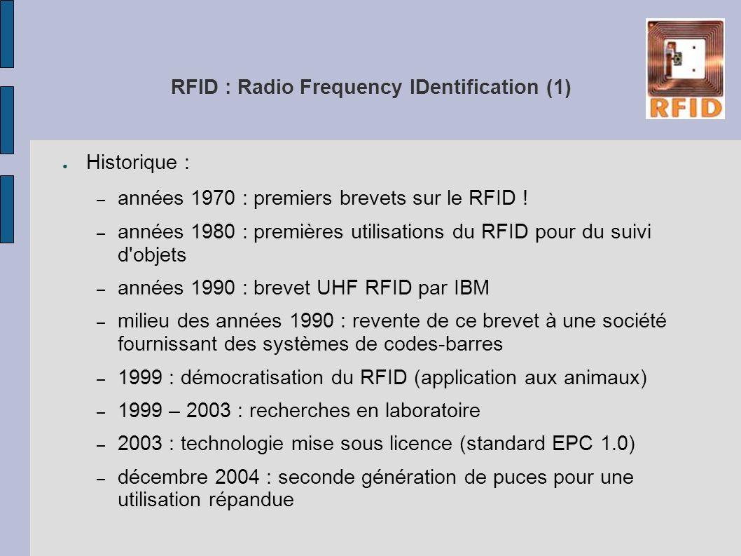 RFID : Radio Frequency IDentification (1) Historique : – années 1970 : premiers brevets sur le RFID ! – années 1980 : premières utilisations du RFID p