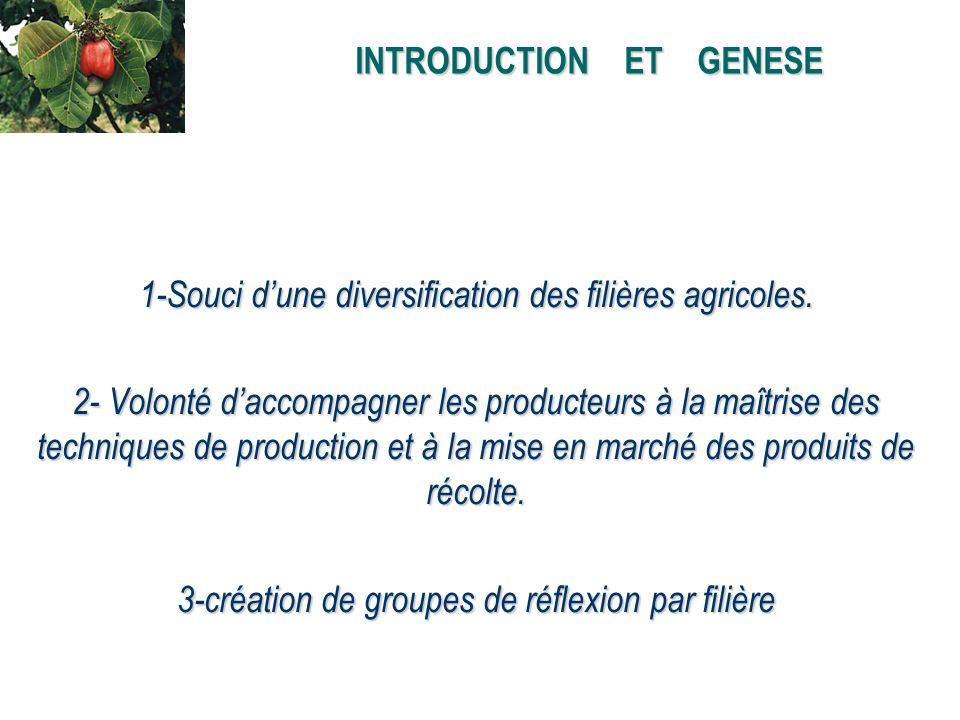 INTRODUCTION ET GENESE 1-Souci dune diversification des filières agricoles. 2- Volonté daccompagner les producteurs à la maîtrise des techniques de pr