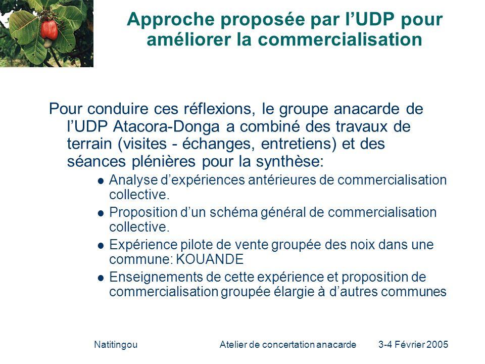 NatitingouAtelier de concertation anacarde 3-4 Février 2005 Approche proposée par lUDP pour améliorer la commercialisation Pour conduire ces réflexion
