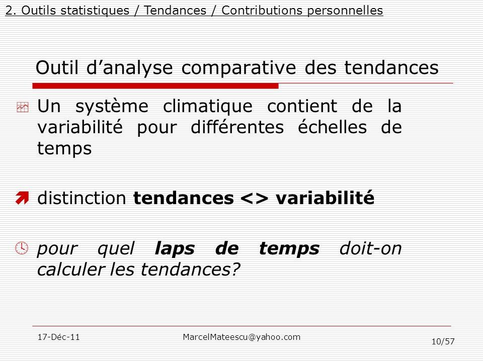 10/57 17-Déc-11MarcelMateescu@yahoo.com Outil danalyse comparative des tendances Un système climatique contient de la variabilité pour différentes éch