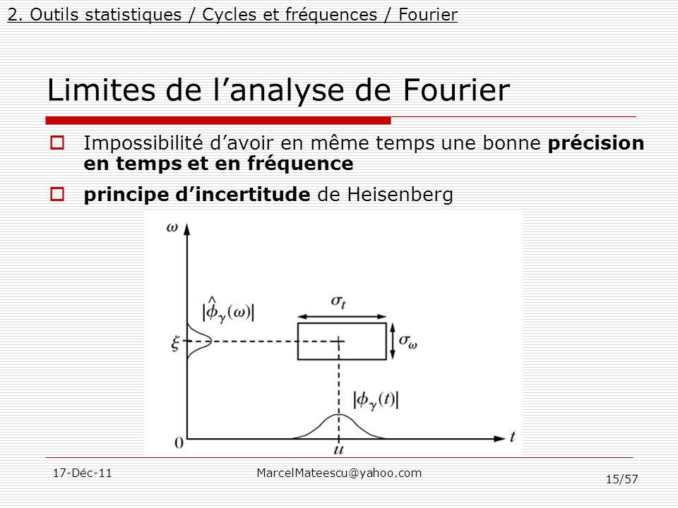 15/57 17-Déc-11MarcelMateescu@yahoo.com Limites de lanalyse de Fourier Impossibilité davoir en même temps une bonne précision en temps et en fréquence