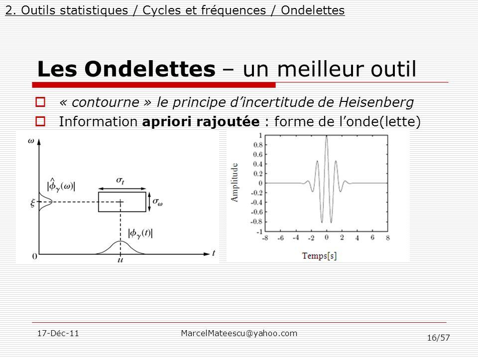 16/57 17-Déc-11MarcelMateescu@yahoo.com Les Ondelettes – un meilleur outil « contourne » le principe dincertitude de Heisenberg Information apriori ra
