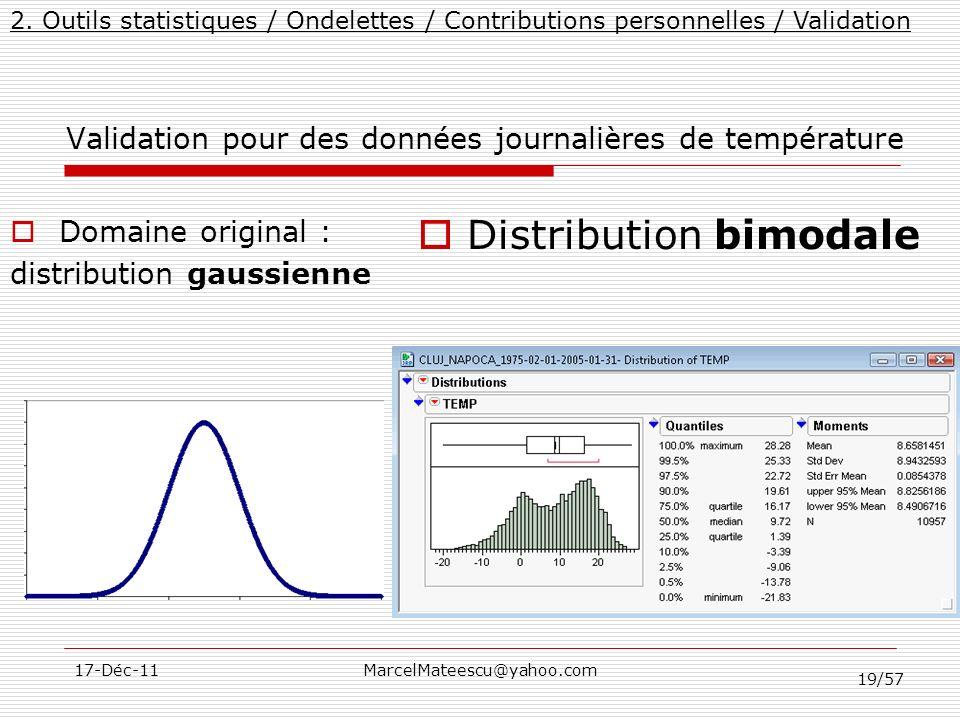 19/57 17-Déc-11MarcelMateescu@yahoo.com Validation pour des données journalières de température 2. Outils statistiques / Ondelettes / Contributions pe