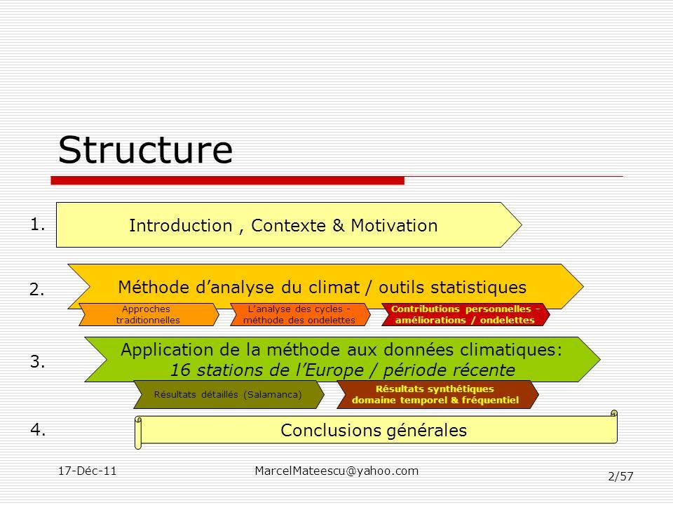 2/57 17-Déc-11MarcelMateescu@yahoo.com Structure Introduction, Contexte & Motivation Méthode danalyse du climat / outils statistiques Approches tradit