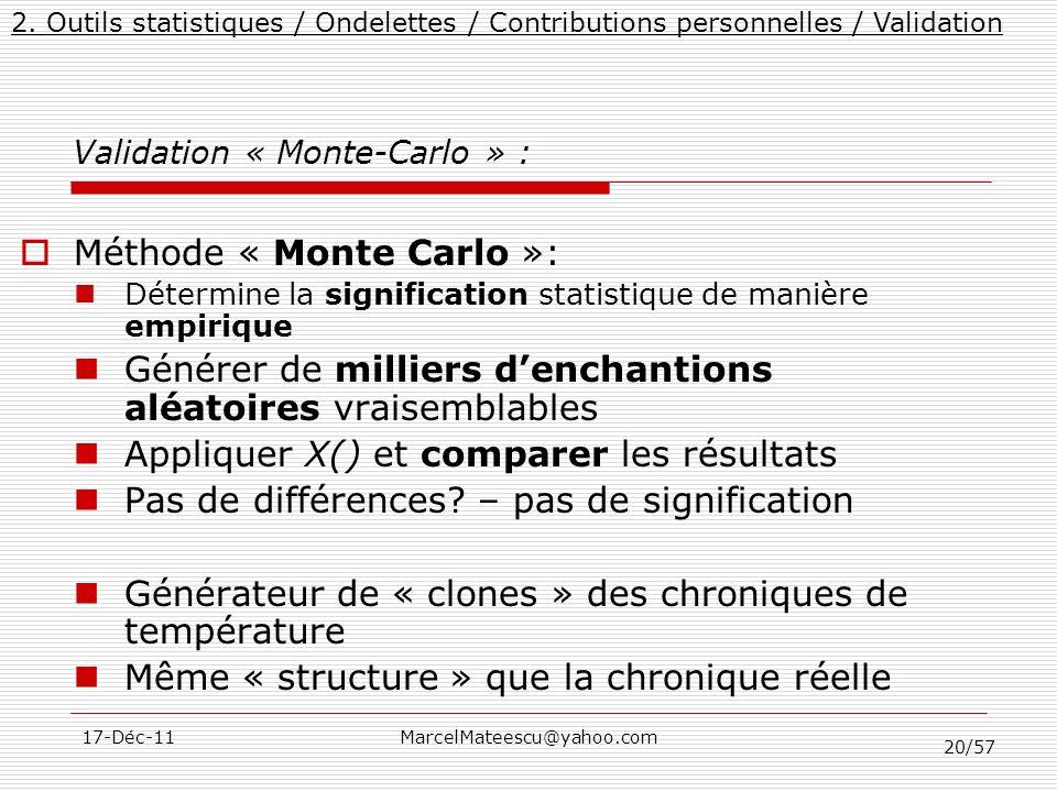 20/57 17-Déc-11MarcelMateescu@yahoo.com Validation « Monte-Carlo » : 2. Outils statistiques / Ondelettes / Contributions personnelles / Validation Mét