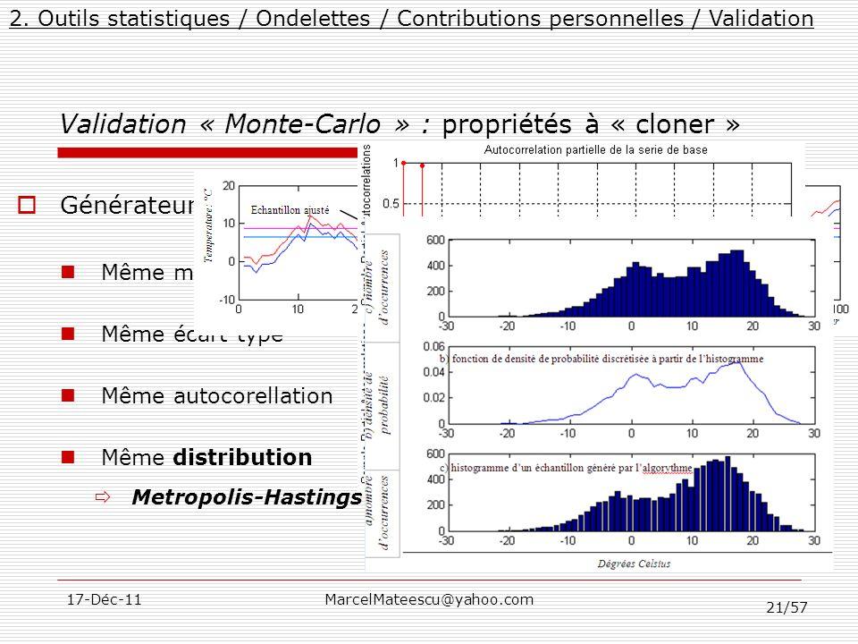 21/57 17-Déc-11MarcelMateescu@yahoo.com Validation « Monte-Carlo » : propriétés à « cloner » 2. Outils statistiques / Ondelettes / Contributions perso