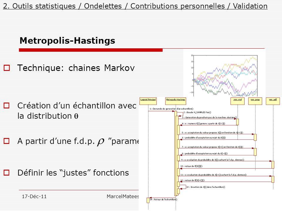 22/57 17-Déc-11MarcelMateescu@yahoo.com Metropolis-Hastings 2. Outils statistiques / Ondelettes / Contributions personnelles / Validation Technique: c