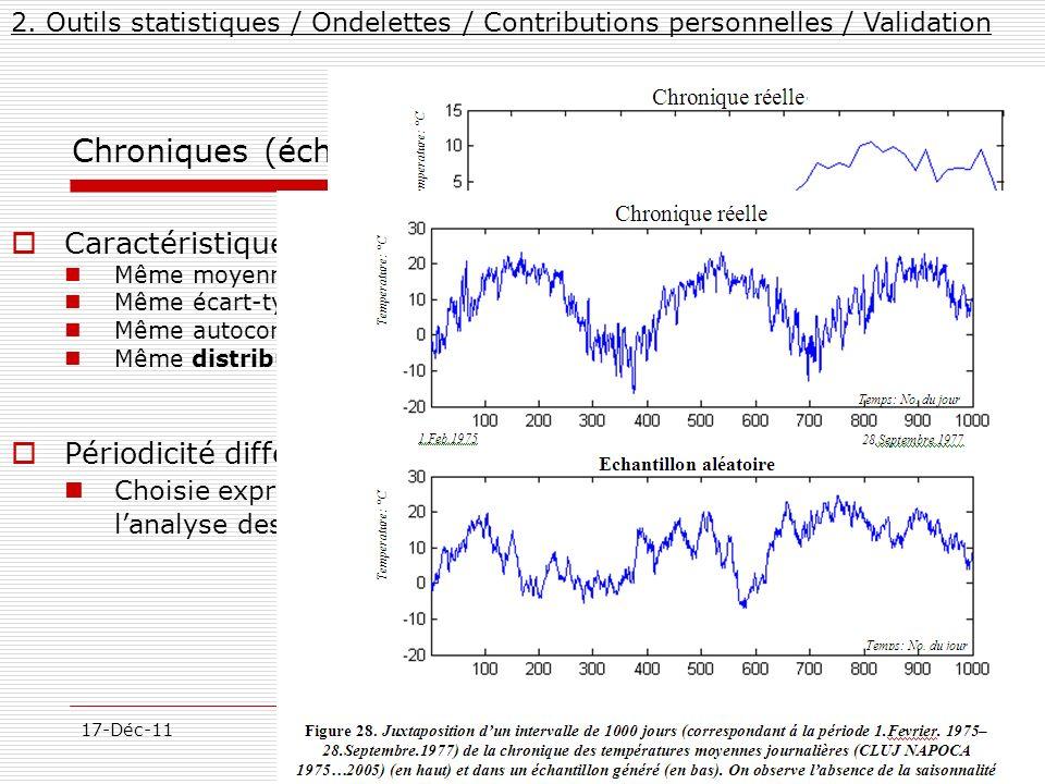 23/57 17-Déc-11MarcelMateescu@yahoo.com Chroniques (échantillons) générées par M.-H. 2. Outils statistiques / Ondelettes / Contributions personnelles