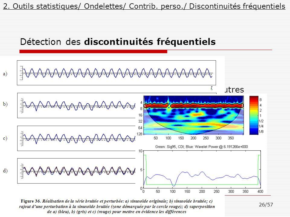 26/57 17-Déc-11MarcelMateescu@yahoo.com Détection des discontinuités fréquentiels 2. Outils statistiques/ Ondelettes/ Contrib. perso./ Discontinuités