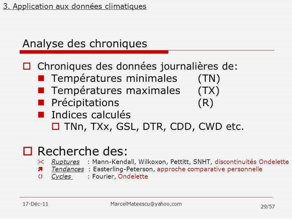 29/57 17-Déc-11MarcelMateescu@yahoo.com Analyse des chroniques 3. Application aux données climatiques Chroniques des données journalières de: Températ