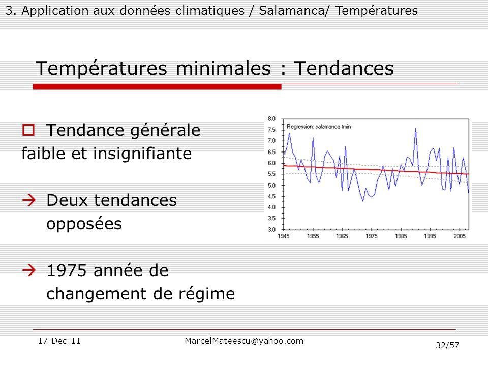 32/57 17-Déc-11MarcelMateescu@yahoo.com Températures minimales : Tendances Tendance générale faible et insignifiante Deux tendances opposées 1975 anné