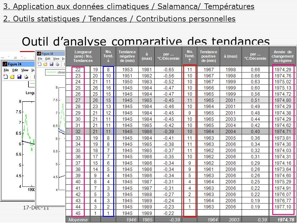 33/57 17-Déc-11MarcelMateescu@yahoo.com Outil danalyse comparative des tendances Un système climatique contient de la variabilité pour différentes éch