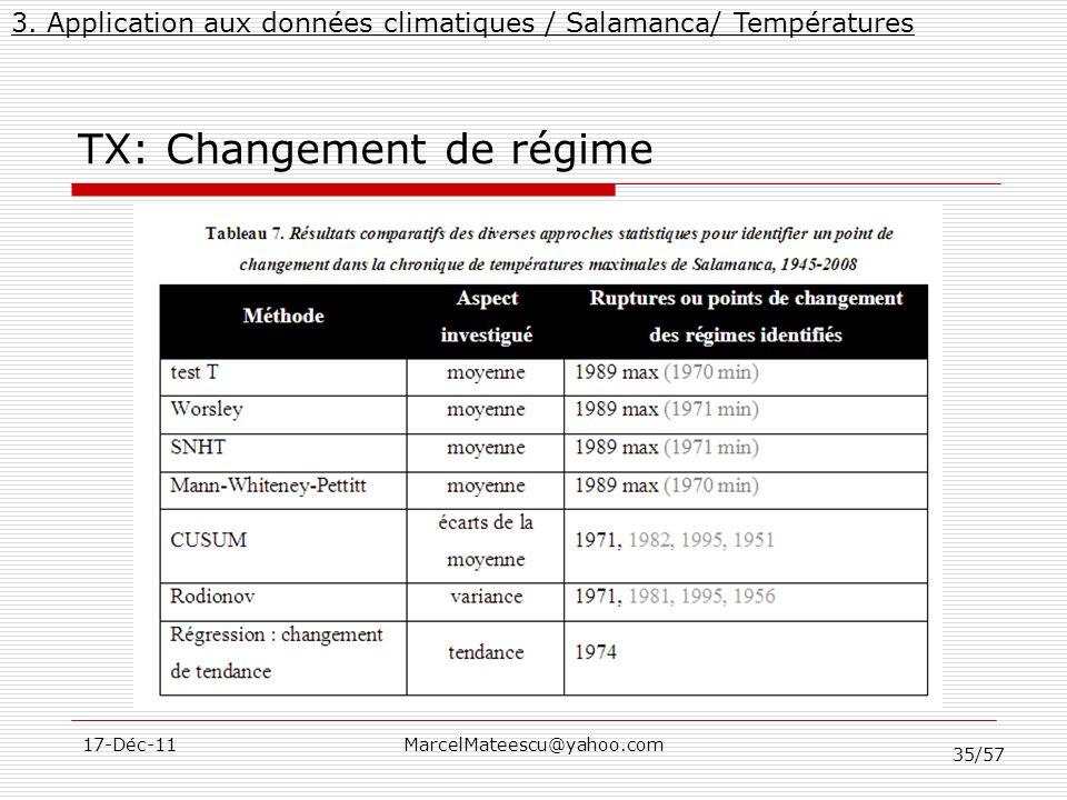 35/57 17-Déc-11MarcelMateescu@yahoo.com TX: Changement de régime 3. Application aux données climatiques / Salamanca/ Températures