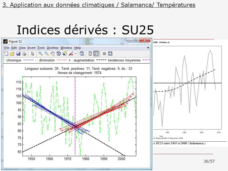 36/57 17-Déc-11MarcelMateescu@yahoo.com Indices dérivés : SU25 TX>25°C 1974 3. Application aux données climatiques / Salamanca/ Températures