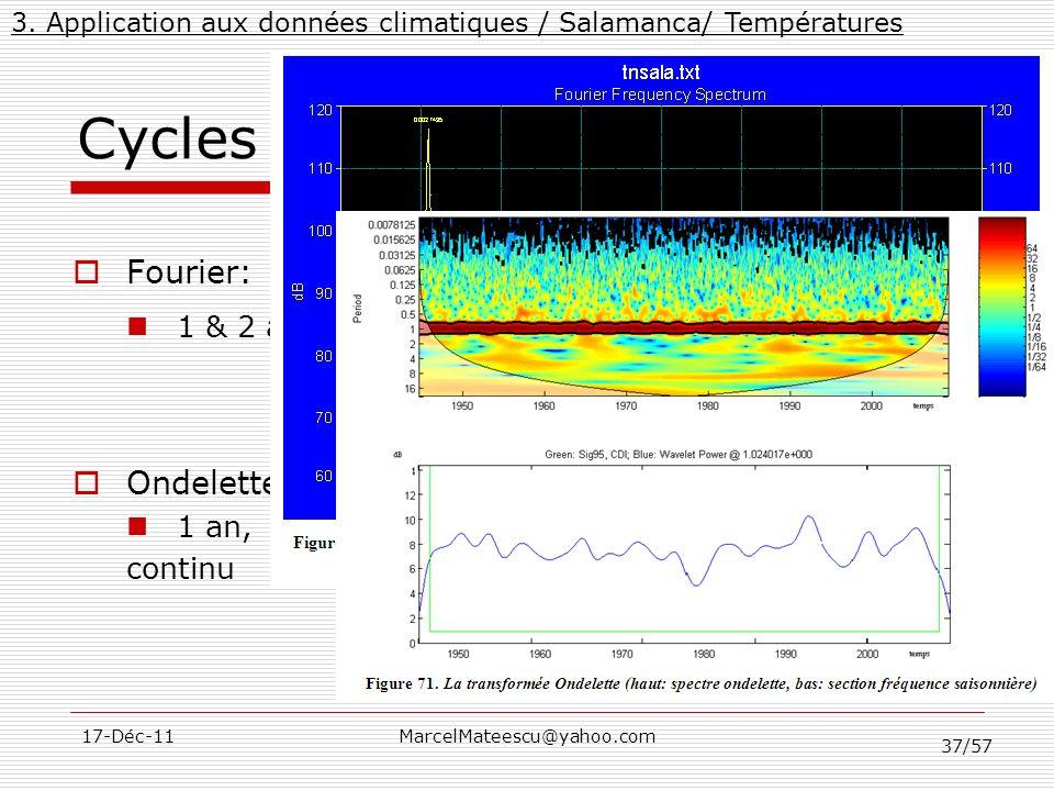 37/57 17-Déc-11MarcelMateescu@yahoo.com Cycles – Temperatures minimes Fourier: 1 & 2 ans Ondelette 1 an, continu 3. Application aux données climatique