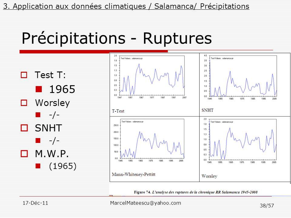 38/57 17-Déc-11MarcelMateescu@yahoo.com Précipitations - Ruptures Test T: 1965 Worsley -/- SNHT -/- M.W.P. (1965) 3. Application aux données climatiqu