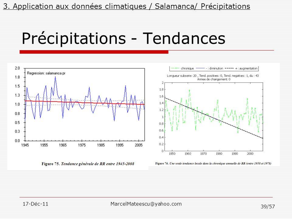 39/57 17-Déc-11MarcelMateescu@yahoo.com Précipitations - Tendances 3. Application aux données climatiques / Salamanca/ Précipitations
