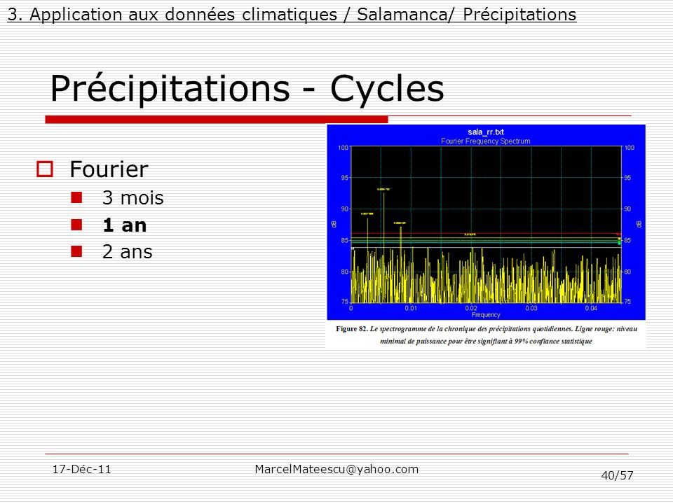 40/57 17-Déc-11MarcelMateescu@yahoo.com Précipitations - Cycles 3. Application aux données climatiques / Salamanca/ Précipitations Fourier 3 mois 1 an