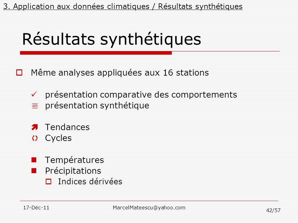 42/57 17-Déc-11MarcelMateescu@yahoo.com Résultats synthétiques 3. Application aux données climatiques / Résultats synthétiques Même analyses appliquée