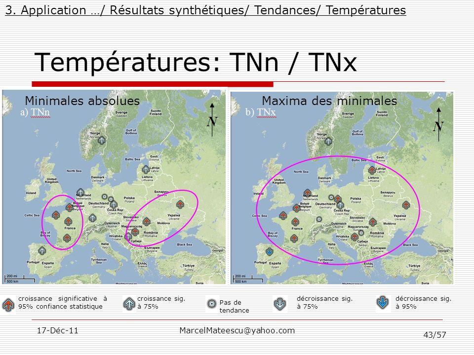 43/57 17-Déc-11MarcelMateescu@yahoo.com Températures: TNn / TNx 3. Application …/ Résultats synthétiques/ Tendances/ Températures croissance significa
