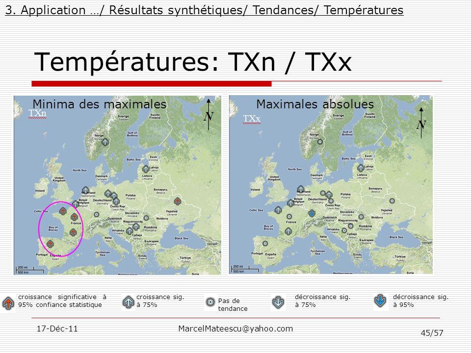 45/57 17-Déc-11MarcelMateescu@yahoo.com Températures: TXn / TXx 3. Application …/ Résultats synthétiques/ Tendances/ Températures croissance significa