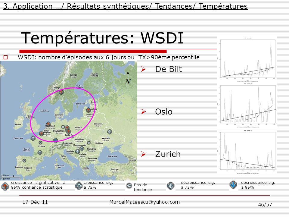 46/57 17-Déc-11MarcelMateescu@yahoo.com Températures: WSDI 3. Application …/ Résultats synthétiques/ Tendances/ Températures croissance significative