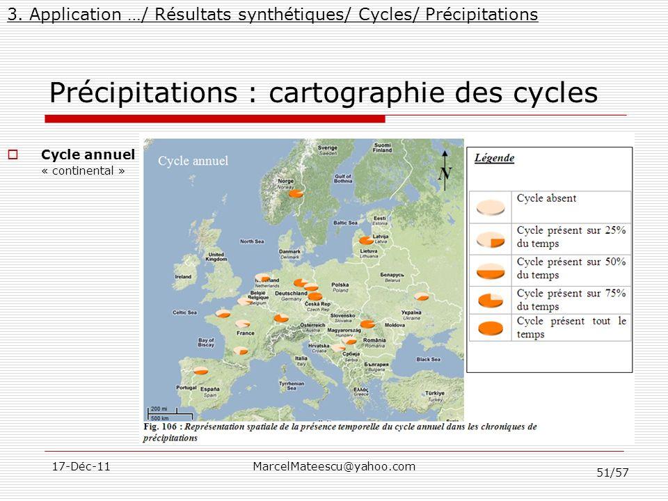 51/57 17-Déc-11MarcelMateescu@yahoo.com Précipitations : cartographie des cycles 3. Application …/ Résultats synthétiques/ Cycles/ Précipitations Cycl