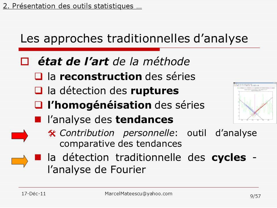 40/57 17-Déc-11MarcelMateescu@yahoo.com Précipitations - Cycles 3.