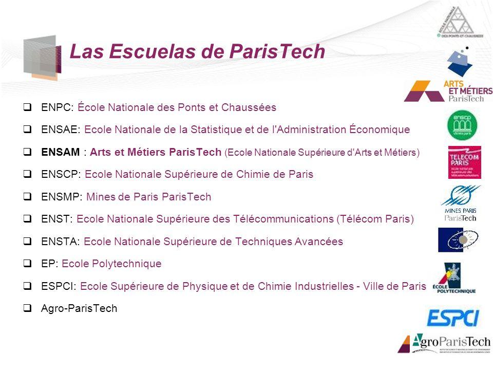 Las Escuelas de ParisTech ENPC: École Nationale des Ponts et Chaussées ENSAE: Ecole Nationale de la Statistique et de l'Administration Économique ENSA