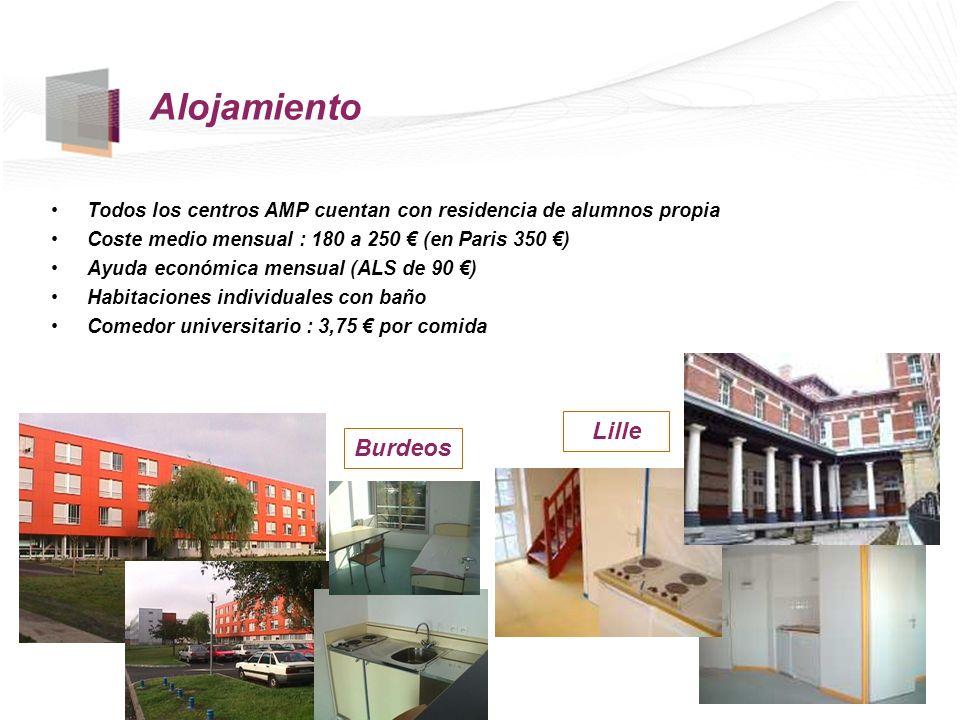 Alojamiento Todos los centros AMP cuentan con residencia de alumnos propia Coste medio mensual : 180 a 250 (en Paris 350 ) Ayuda económica mensual (AL
