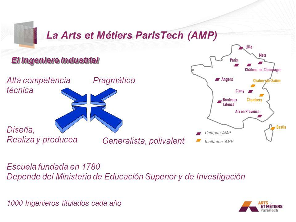 El ingeniero industrial 1000 Ingenieros titulados cada año Escuela fundada en 1780 Depende del Ministerio de Educación Superior y de Investigación Gen