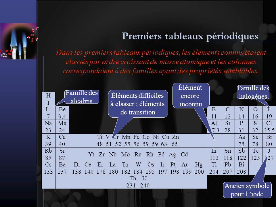 Premiers tableaux périodiques Dans les premiers tableaux périodiques, les éléments connus étaient classés par ordre croissant de masse atomique et les