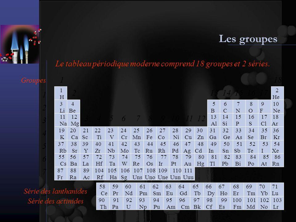 Les groupes Le tableau périodique moderne comprend 18 groupes et 2 séries. 12345671234567 1 2 H He 3 4 5 6 7 8 9 10 Li Be B C N O F Ne 11 12 13 14 15