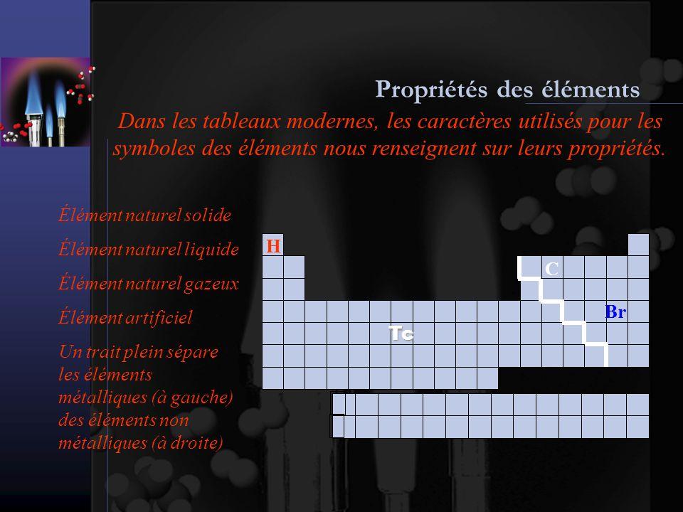 Propriétés des éléments Dans les tableaux modernes, les caractères utilisés pour les symboles des éléments nous renseignent sur leurs propriétés. Élém
