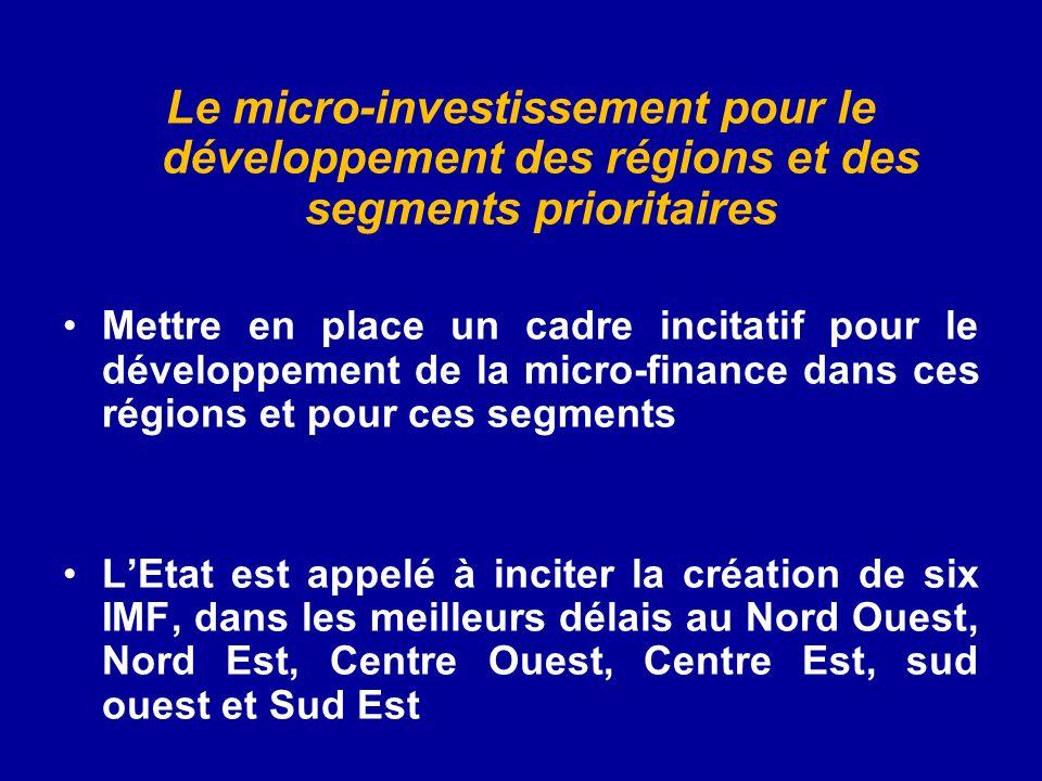 Le micro-investissement pour le développement des régions et des segments prioritaires Mettre en place un cadre incitatif pour le développement de la micro-finance dans ces régions et pour ces segments LEtat est appelé à inciter la création de six IMF, dans les meilleurs délais au Nord Ouest, Nord Est, Centre Ouest, Centre Est, sud ouest et Sud Est