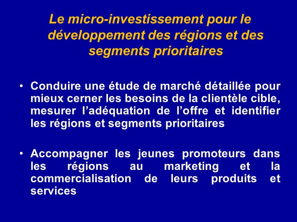 Le micro-investissement pour le développement des régions et des segments prioritaires Conduire une étude de marché détaillée pour mieux cerner les besoins de la clientèle cible, mesurer ladéquation de loffre et identifier les régions et segments prioritaires Accompagner les jeunes promoteurs dans les régions au marketing et la commercialisation de leurs produits et services