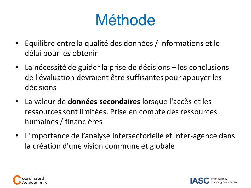 Méthode Equilibre entre la qualité des données / informations et le délai pour les obtenir La nécessité de guider la prise de décisions – les conclusi