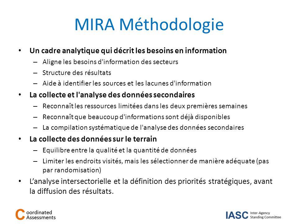MIRA Méthodologie Un cadre analytique qui décrit les besoins en information – Aligne les besoins d'information des secteurs – Structure des résultats
