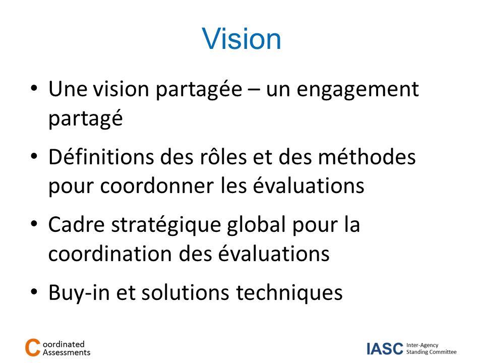Vision Une vision partagée – un engagement partagé Définitions des rôles et des méthodes pour coordonner les évaluations Cadre stratégique global pour