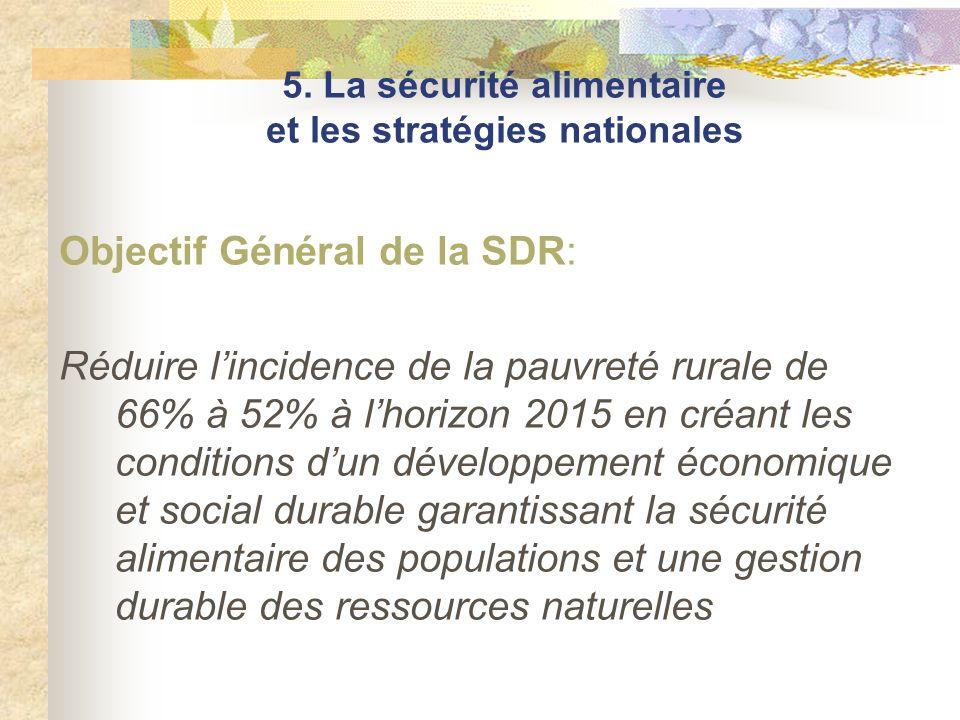 Objectif Général de la SDR: Réduire lincidence de la pauvreté rurale de 66% à 52% à lhorizon 2015 en créant les conditions dun développement économiqu