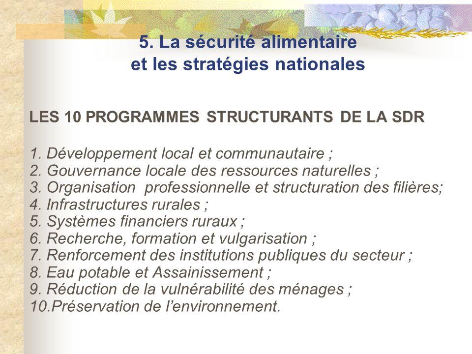 LES 10 PROGRAMMES STRUCTURANTS DE LA SDR 1. Développement local et communautaire ; 2. Gouvernance locale des ressources naturelles ; 3. Organisation p