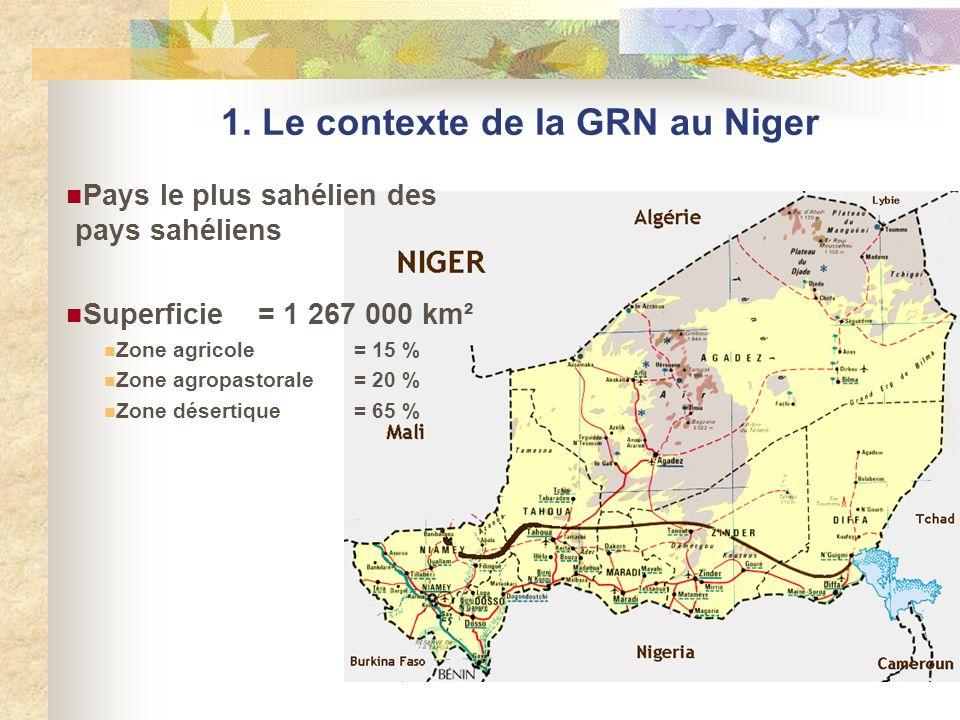 1. Le contexte de la GRN au Niger Pays le plus sahélien des pays sahéliens Superficie= 1 267 000 km² Zone agricole= 15 % Zone agropastorale= 20 % Zone