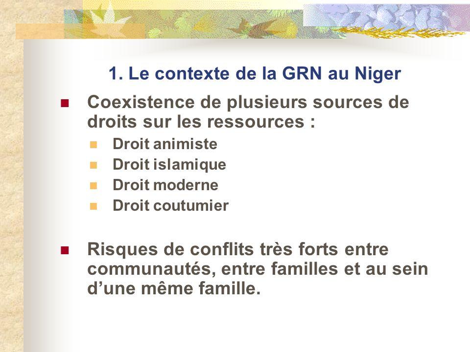 1. Le contexte de la GRN au Niger Coexistence de plusieurs sources de droits sur les ressources : Droit animiste Droit islamique Droit moderne Droit c