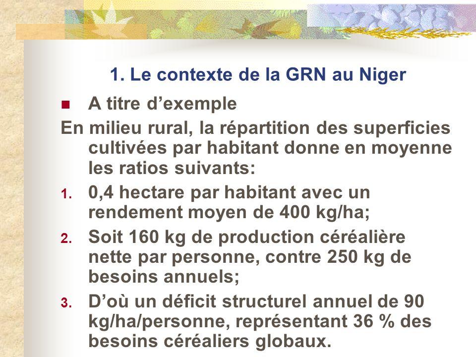 1. Le contexte de la GRN au Niger A titre dexemple En milieu rural, la répartition des superficies cultivées par habitant donne en moyenne les ratios